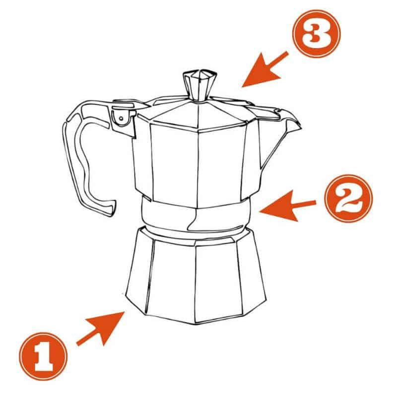 budowa kawiarki